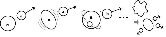 九州大学原子核理論研究室:研究...